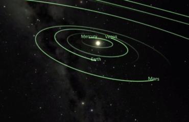 Путешествие по Известной Вселенной (видео)