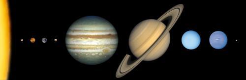 Размеры всех планет