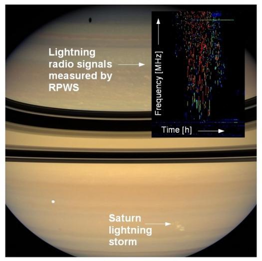 Мощный шторм на Сатурне бушует с января 2009 года