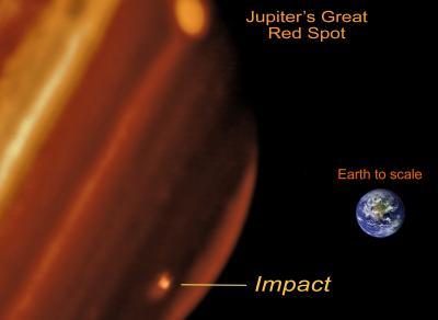Пятно на Юпитере в сравнении с Землей