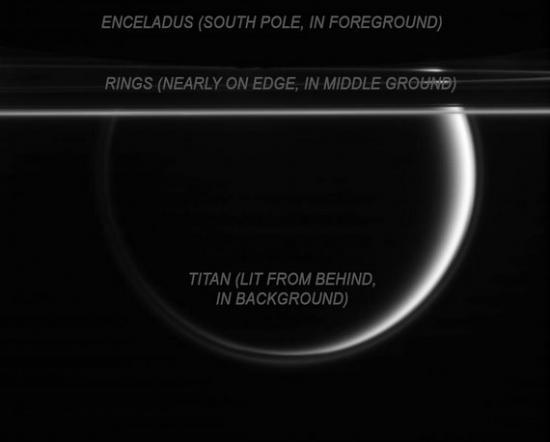 Кольца Сатурна, Энцелад и Титан на заднем фоне