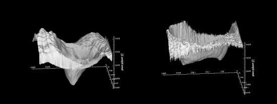 3D модель вихря на Венере