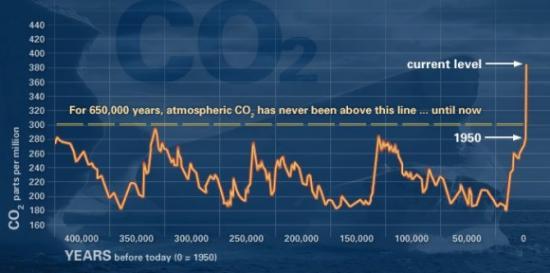 Майкл Манн об изменении климата и его противниках