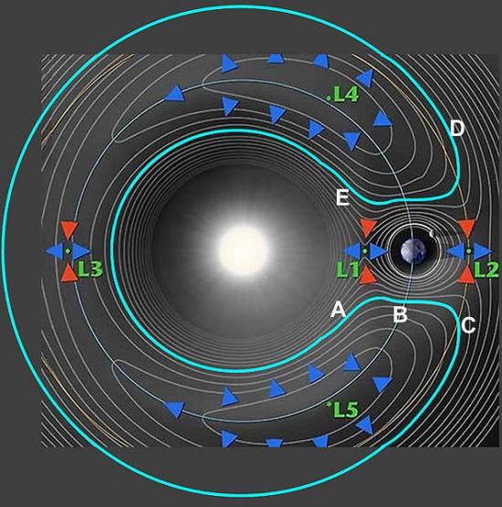 У Земли есть партнер с очень необычной орбитой