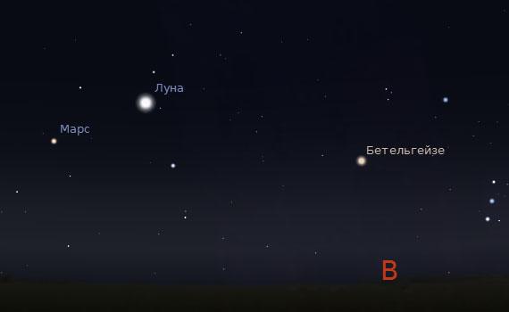 Марс, Луна и Бетельгейзе 25 августа 2011 года приблизительно в 3:00. Буква В - Восток