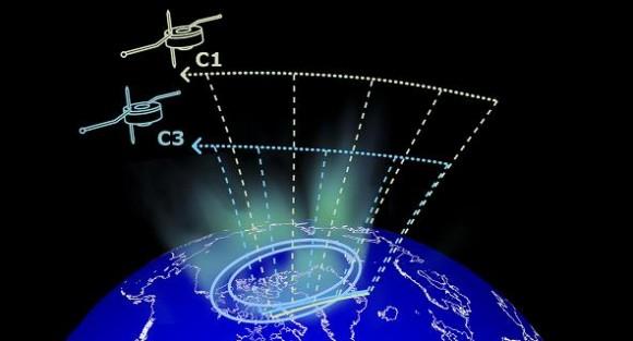 Схема траекторий космических аппаратов Cluster C3 и C1