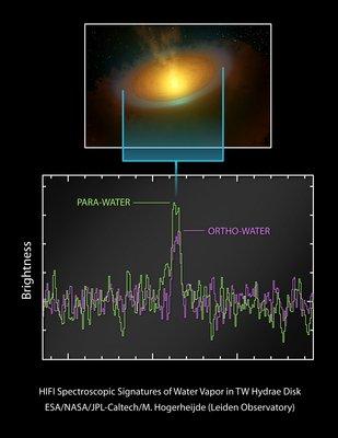 «Гершель» обнаружил океаны воды вокруг далекой звезды