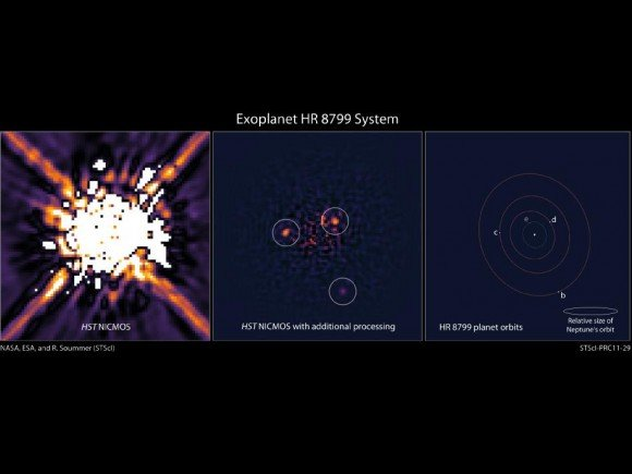 Слева — снимок звезды HR 8799, который был сделан в 1998 году телескопом «Хаббл», в центре — обработанный снимок, на котором можно увидеть планеты, справа — планетная система HR 8799 с орбитой Нептуна для сравнения