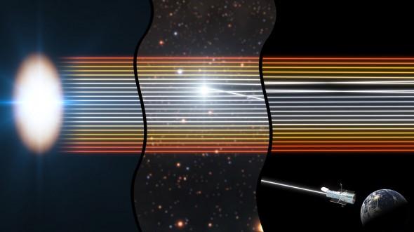 """Эта диаграмма показывает каким образом """"Хаббл"""" способен наблюдать квазар, пылающий диск вокруг черной дыры, даже если черная дыра расположена слишком далеко для отчетливого наблюдения телескопом"""