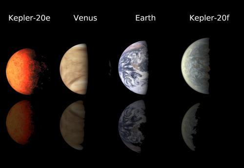 Экзопланеты размером с Землю