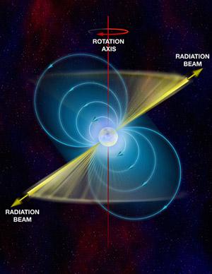 Пульсары: подарок Вселенной для физиков