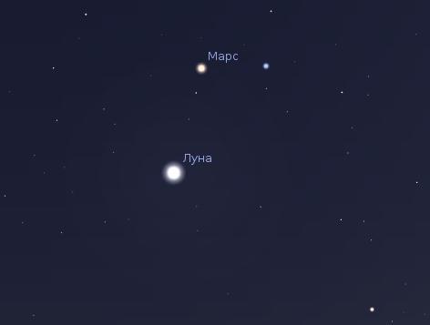 Марс и Луна 1 мая 2012 года