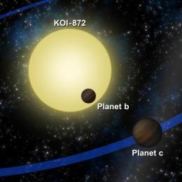Скрытую планету выдала гравитация
