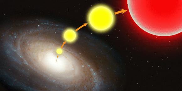 Обнаружены звезды-изгои в межгалактическом пространстве
