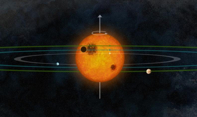 Открыта система похожая на Солнечную систему