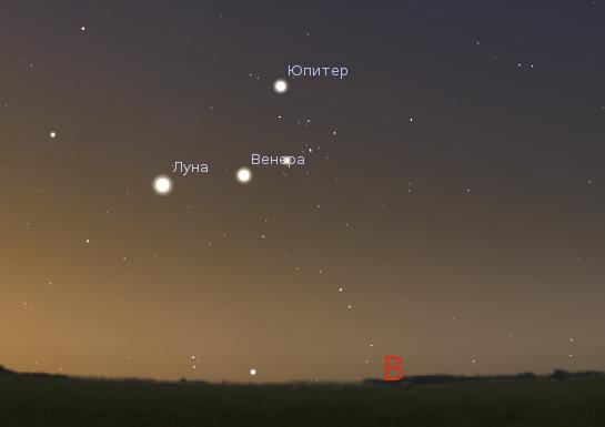 Венера, Юпитер, Луна и звезда Альдебаран в непосредственной близости друг от друга перед восходом Солнца 16 июля в 4:20. Красная буква В - Восток