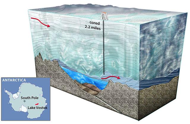Российские ученые получили лед из озера Восток