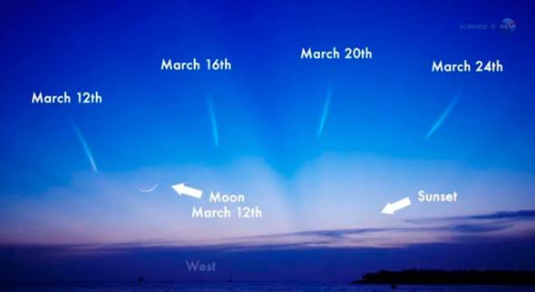 Как найти комету PANSTARRS в небе