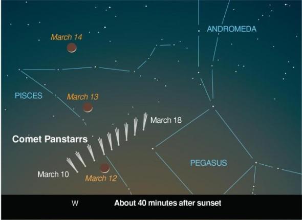 Как найти комету PANSTARRS