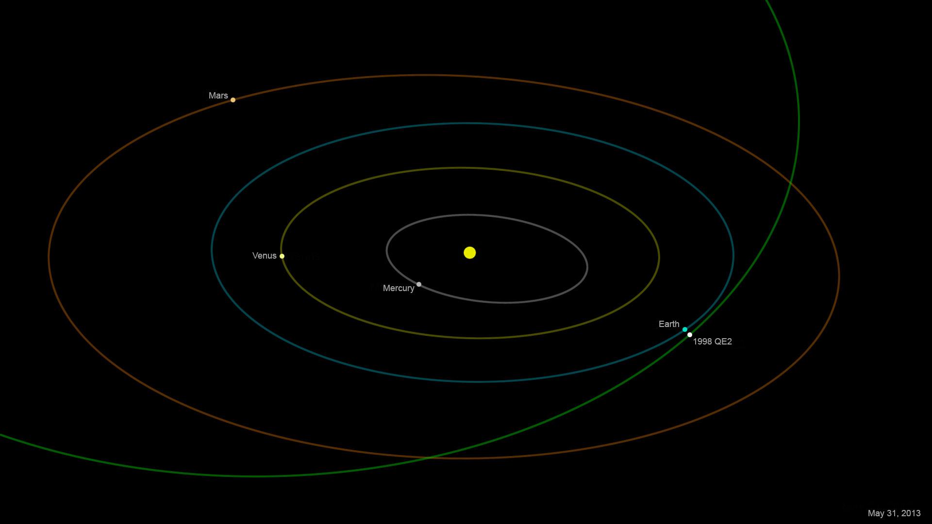 Астероид 1998 QE2 пройдет около Земли