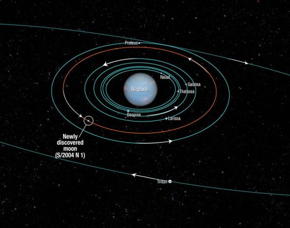 Спутник Нептуна S/2004 N 1