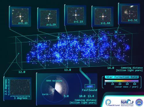 Ученые создают 3D-карту ранней структуры Вселенной