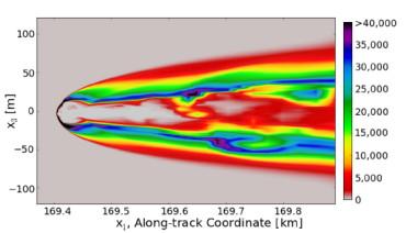 Огненные шары в атмосфере Юпитера