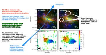 Ученые ищут зачатки рождения массивных звезд в беззвездных ядрах облаков