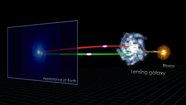 Ферми впервые исследовал гравитационную линзу с помощью гамма-луча