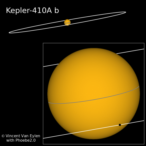 Экзопланета Kepler-410A b