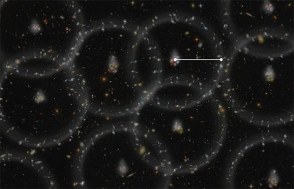 """Высокоточные измерения Вселенной из BOSS в преставлении художника. Сферы показывают текущие размеры """"барионов акустических колебаний"""" (BAOS) из ранней Вселенной, которые помогли установить распределение галактик, наблюдаемое нами сегодня во Вселенной. Галактики имеют небольшую тенденцию выравнивания по краям сфер - выравнивание было сильно преувеличено в этой иллюстрации. BAOS могут быть использованы в качестве """"стандартной линейки"""" (белая линия) для измерения расстояния до всех галактик во Вселенной."""