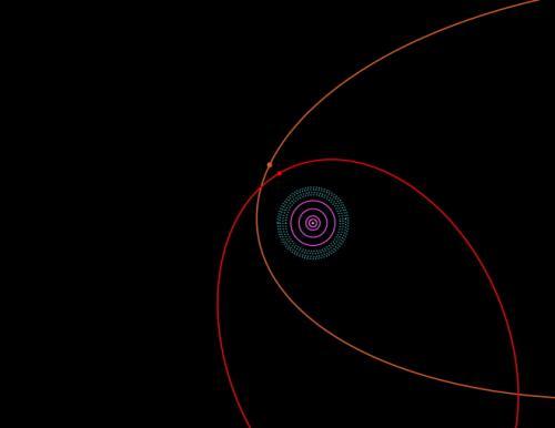 Орбитальная схема Солнечной системы
