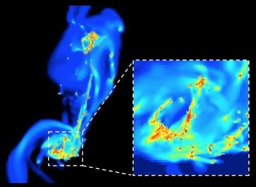 Турбулентное рождение звезд в сталкивающихся галактиках