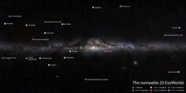 Конкурс NameExoWorlds подберет имена экзопланетам